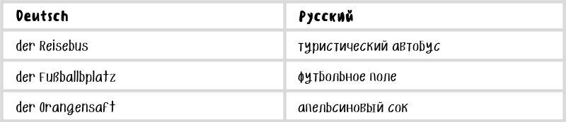 Примеры длинных существительных