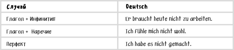 Немецкие отрицания для глаголов с рамочной конструкцией