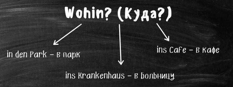 Пример использования Akkusativ в немецком