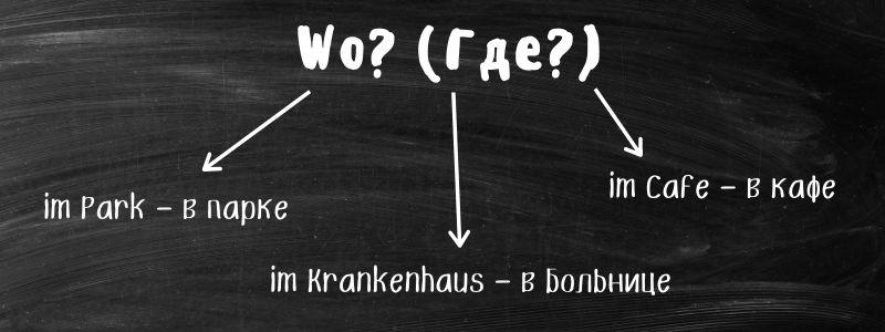 Примеры употребления дательного падежа в немецком