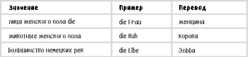 Женский род в немецком по значению существительного