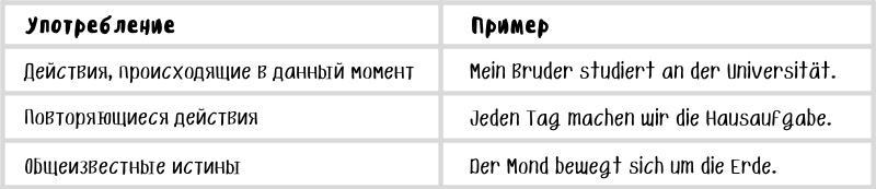Примеры употребления Präsens