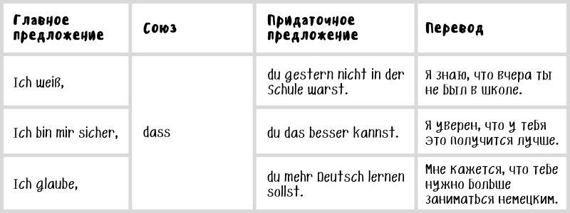 Порядок слов в немецком придаточном предложении