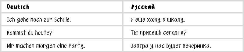 Сильные глаголы с окончаниями