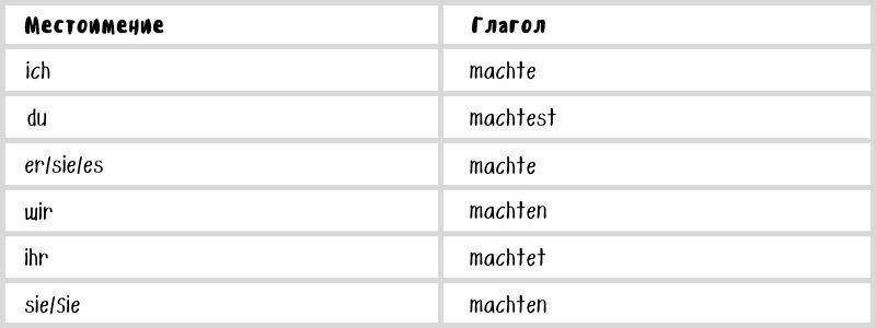 Времена в немецком языке и окончания глаголов (Präteritum)