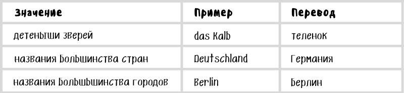 Средний род в немецком по значению существительного